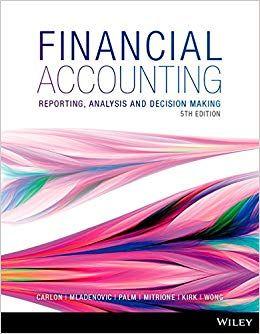 اهمیت حضور مشاورمالیاتی در امور مالی شرکت